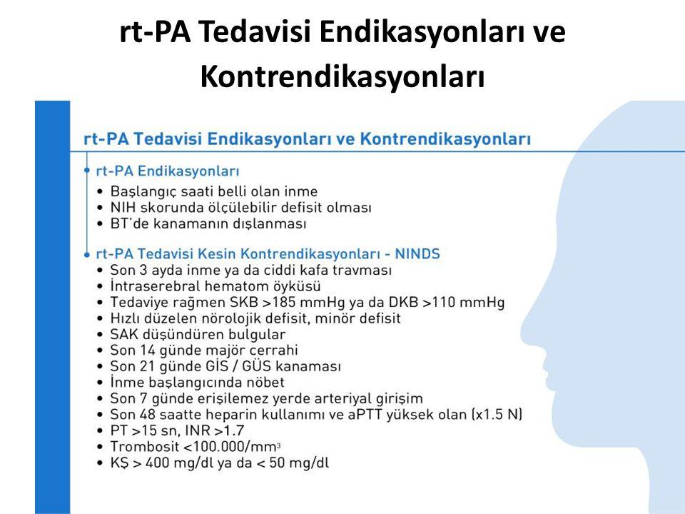 rt-PA Tedavisi Endikasyonları ve Kontrendikasyonları