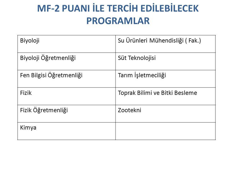 MF-2 PUANI İLE TERCİH EDİLEBİLECEK PROGRAMLAR BiyolojiSu Ürünleri Mühendisliği ( Fak.) Biyoloji ÖğretmenliğiSüt Teknolojisi Fen Bilgisi ÖğretmenliğiTarım İşletmeciliği FizikToprak Bilimi ve Bitki Besleme Fizik ÖğretmenliğiZootekni Kimya