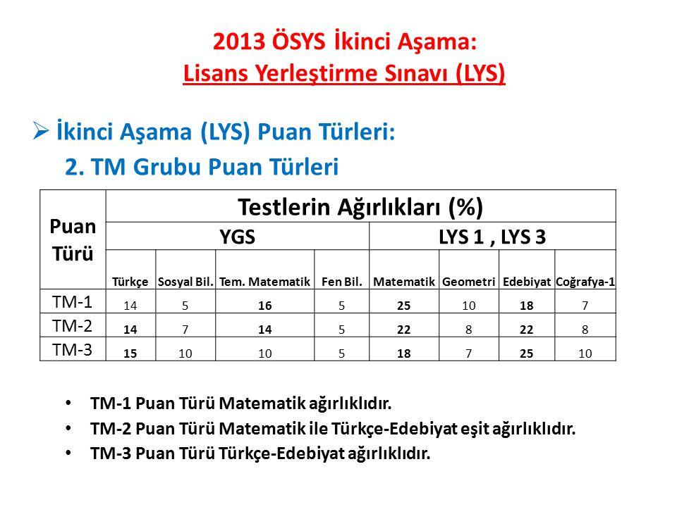 2013 ÖSYS İkinci Aşama: Lisans Yerleştirme Sınavı (LYS)  İkinci Aşama (LYS) Puan Türleri: 2.
