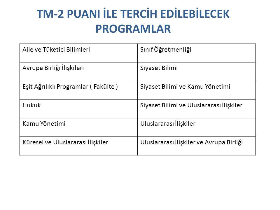 TM-2 PUANI İLE TERCİH EDİLEBİLECEK PROGRAMLAR Aile ve Tüketici BilimleriSınıf Öğretmenliği Avrupa Birliği İlişkileriSiyaset Bilimi Eşit Ağrılıklı Programlar ( Fakülte )Siyaset Bilimi ve Kamu Yönetimi HukukSiyaset Bilimi ve Uluslararası İlişkiler Kamu YönetimiUluslararası İlişkiler Küresel ve Uluslararası İlişkilerUluslararası İlişkiler ve Avrupa Birliği