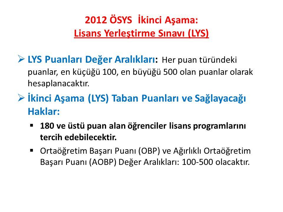 2012 ÖSYS İkinci Aşama: Lisans Yerleştirme Sınavı (LYS)  LYS Puanları Değer Aralıkları: Her puan türündeki puanlar, en küçüğü 100, en büyüğü 500 olan puanlar olarak hesaplanacaktır.