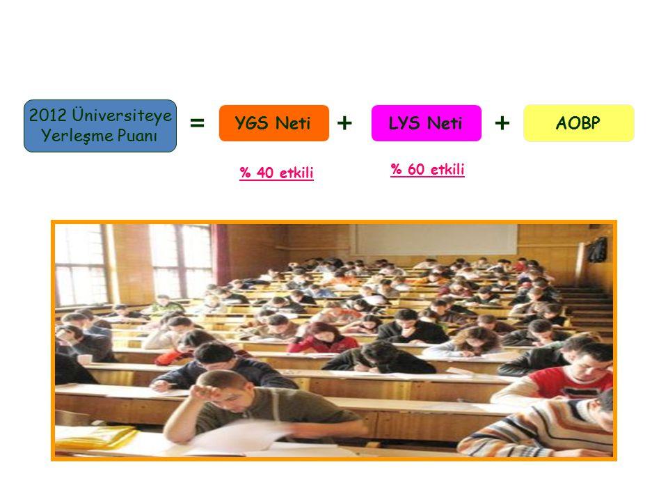 2012 Üniversiteye Yerleşme Puanı = YGS Neti AOBP ++ LYS Neti % 40 etkili % 60 etkili