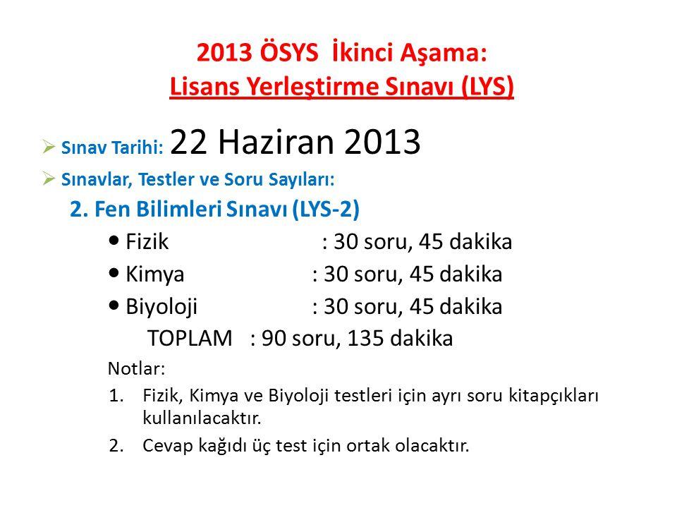 2013 ÖSYS İkinci Aşama: Lisans Yerleştirme Sınavı (LYS)  Sınav Tarihi: 22 Haziran 2013  Sınavlar, Testler ve Soru Sayıları: 2.