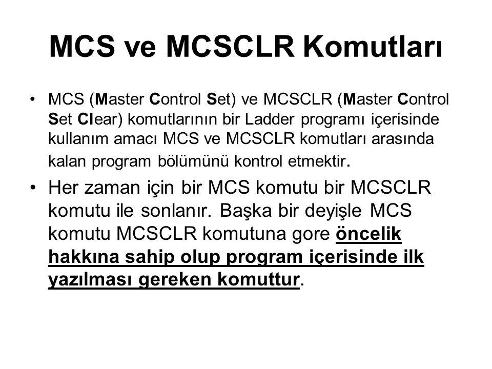 MCS ve MCSCLR Komutları MCS (Master Control Set) ve MCSCLR (Master Control Set Clear) komutlarının bir Ladder programı içerisinde kullanım amacı MCS ve MCSCLR komutları arasında kalan program bölümünü kontrol etmektir.