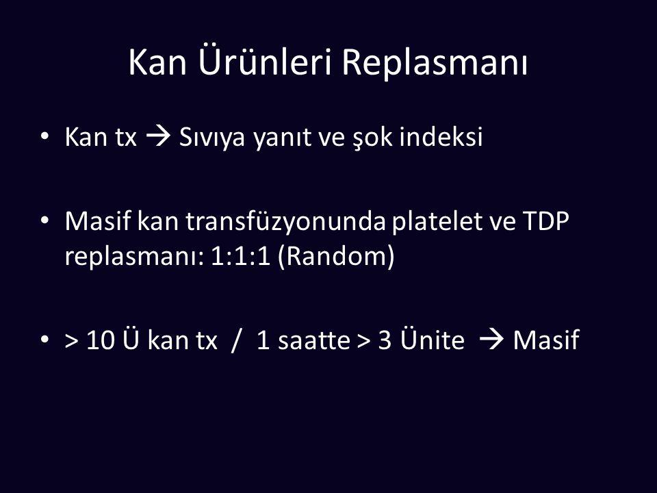 Kan Ürünleri Replasmanı Kan tx  Sıvıya yanıt ve şok indeksi Masif kan transfüzyonunda platelet ve TDP replasmanı: 1:1:1 (Random) > 10 Ü kan tx / 1 sa