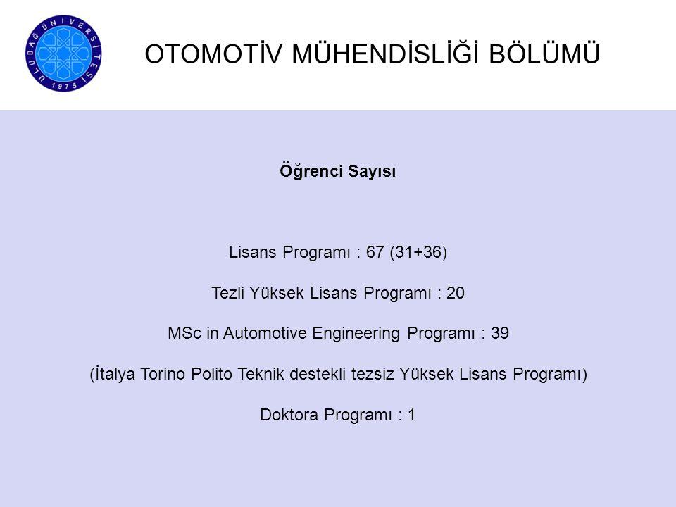 Öğrenci Sayısı Lisans Programı : 67 (31+36) Tezli Yüksek Lisans Programı : 20 MSc in Automotive Engineering Programı : 39 (İtalya Torino Polito Teknik