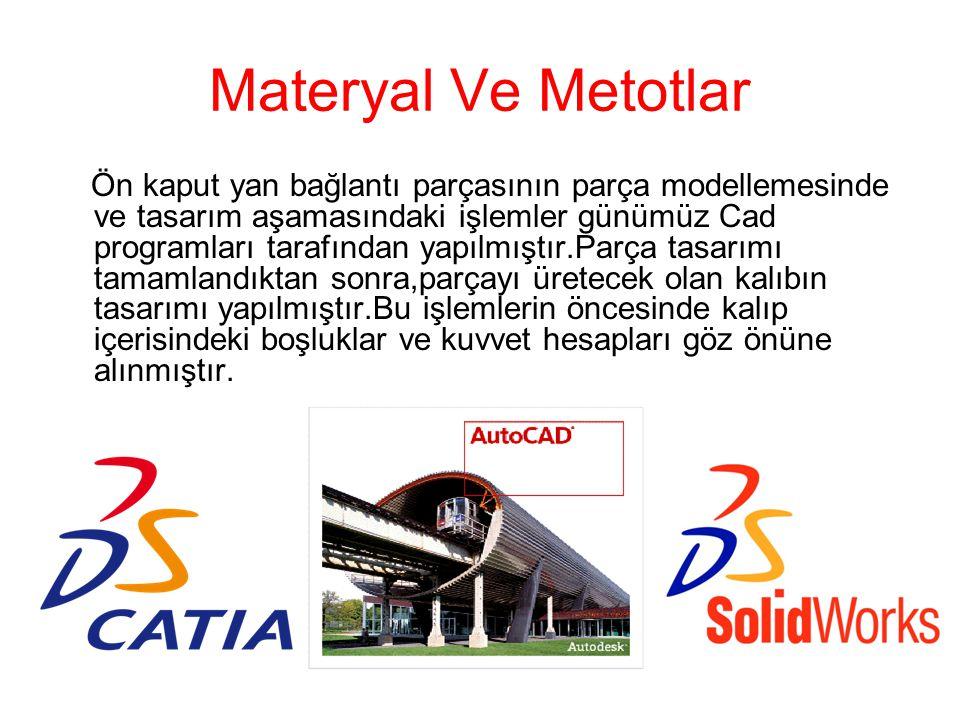 Materyal Ve Metotlar Ön kaput yan bağlantı parçasının parça modellemesinde ve tasarım aşamasındaki işlemler günümüz Cad programları tarafından yapılmı