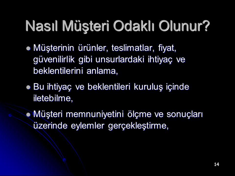 15 KALİTE YÖNETİM PRENSİPLERİ 2.
