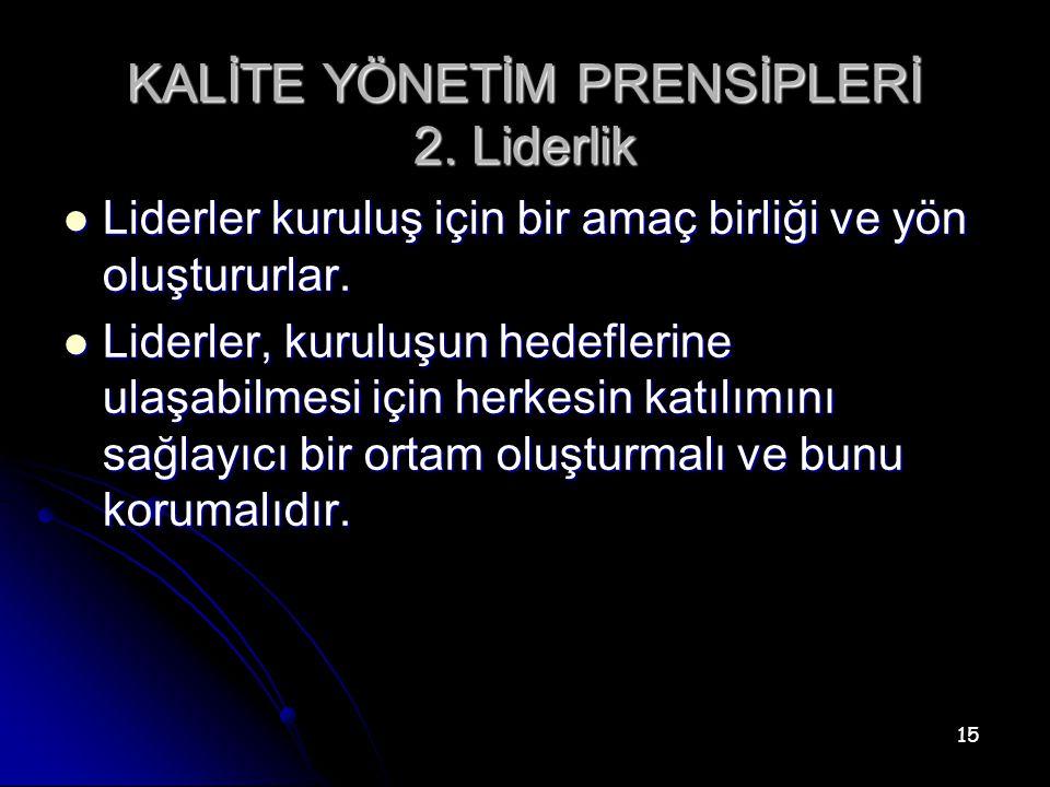 16 KALİTE YÖNETİM PRENSİPLERİ 3.