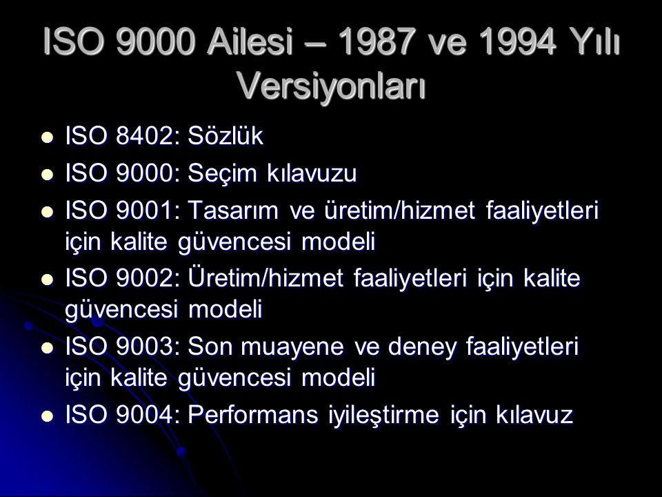 ISO 9001:2000  ISO 9001:1994  ISO 9002:1994  ISO 9003:1994