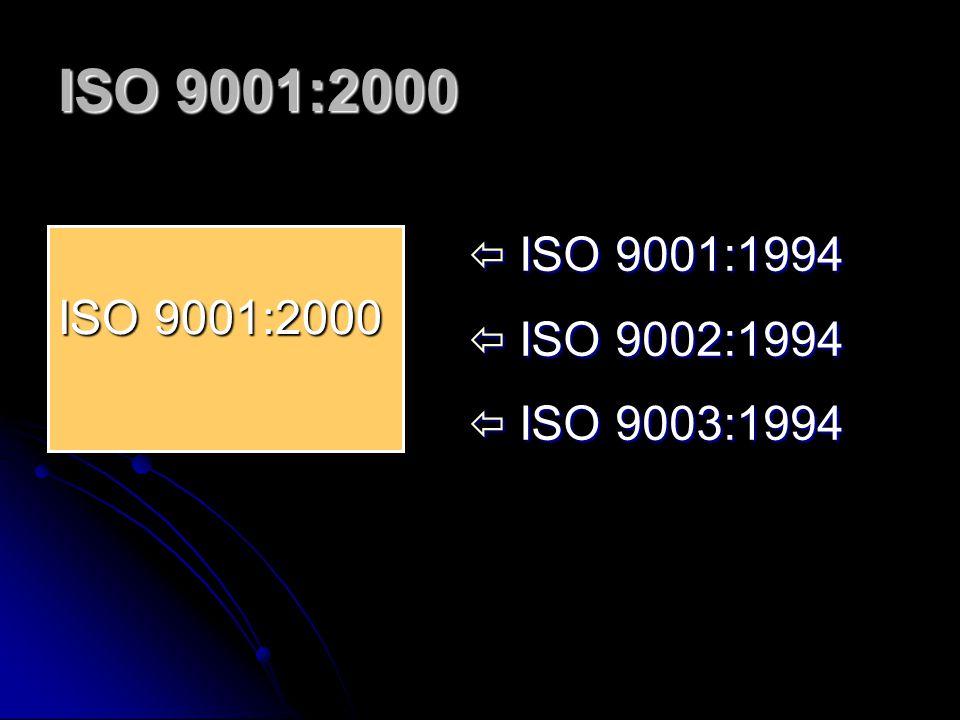 5 ISO 9000 Standartları ISO 9000:2005 Kalite Yönetim Sistemleri - Temel Kavramlar ve Sözlük ISO 9000:2005 Kalite Yönetim Sistemleri - Temel Kavramlar ve Sözlük ISO 9001:2008 Kalite Yönetim Sistemleri - Şartlar ISO 9001:2008 Kalite Yönetim Sistemleri - Şartlar ISO 9004:2009 Bir Kuruluşun Sürdürülebilir Başarısı için Yönetim – Bir Kalite Yönetim Yaklaşımı ISO 9004:2009 Bir Kuruluşun Sürdürülebilir Başarısı için Yönetim – Bir Kalite Yönetim Yaklaşımı