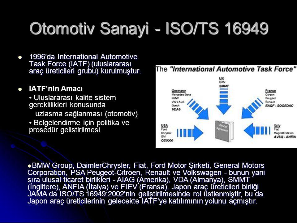 Otomotiv Sanayi - ISO/TS 16949 ISO/TS 16949 International Automotive Task Force (IATF) ve ISO/TC 176 dan temsilcilerin katılımı ile hazırlanmış bir teknik spesifikasyondur.