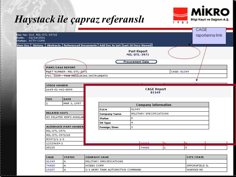 Haystack ile çapraz referanslı CAGE raporlarına link