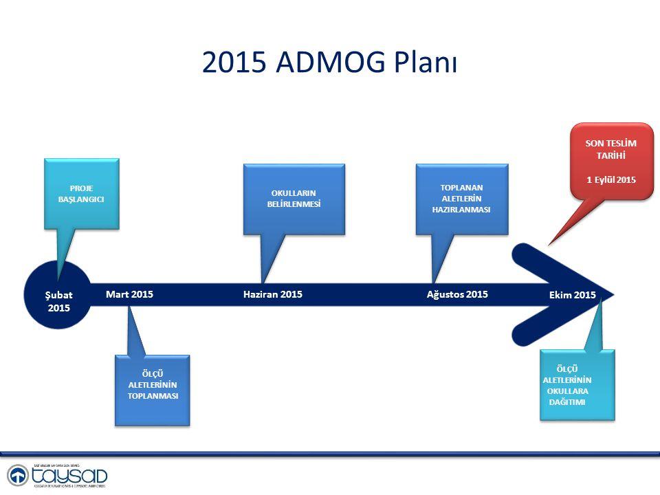 2015 ADMOG Planı SON TESLİM TARİHİ 1 Eylül 2015 SON TESLİM TARİHİ 1 Eylül 2015 ÖLÇÜ ALETLERİNİN TOPLANMASI OKULLARIN BELİRLENMESİ TOPLANAN ALETLERİN HAZIRLANMASI PROJE BAŞLANGICI ÖLÇÜ ALETLERİNİN OKULLARA DAĞITIMI Şubat 2015 Mart 2015 Haziran 2015Ağustos 2015 Ekim 2015