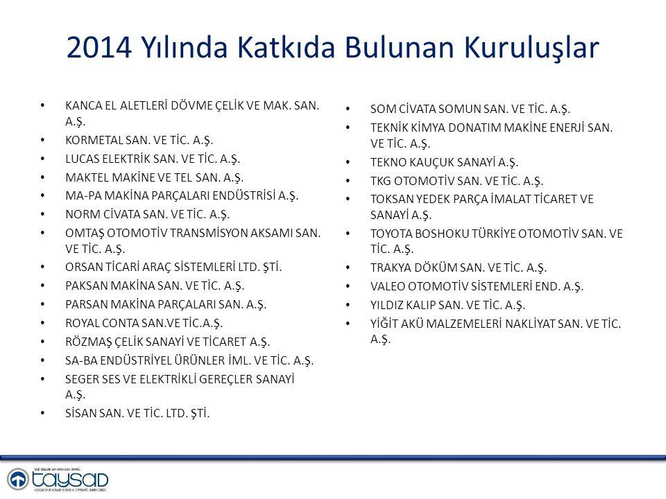 2014 Yılında Katkıda Bulunan Kuruluşlar KANCA EL ALETLERİ DÖVME ÇELİK VE MAK.