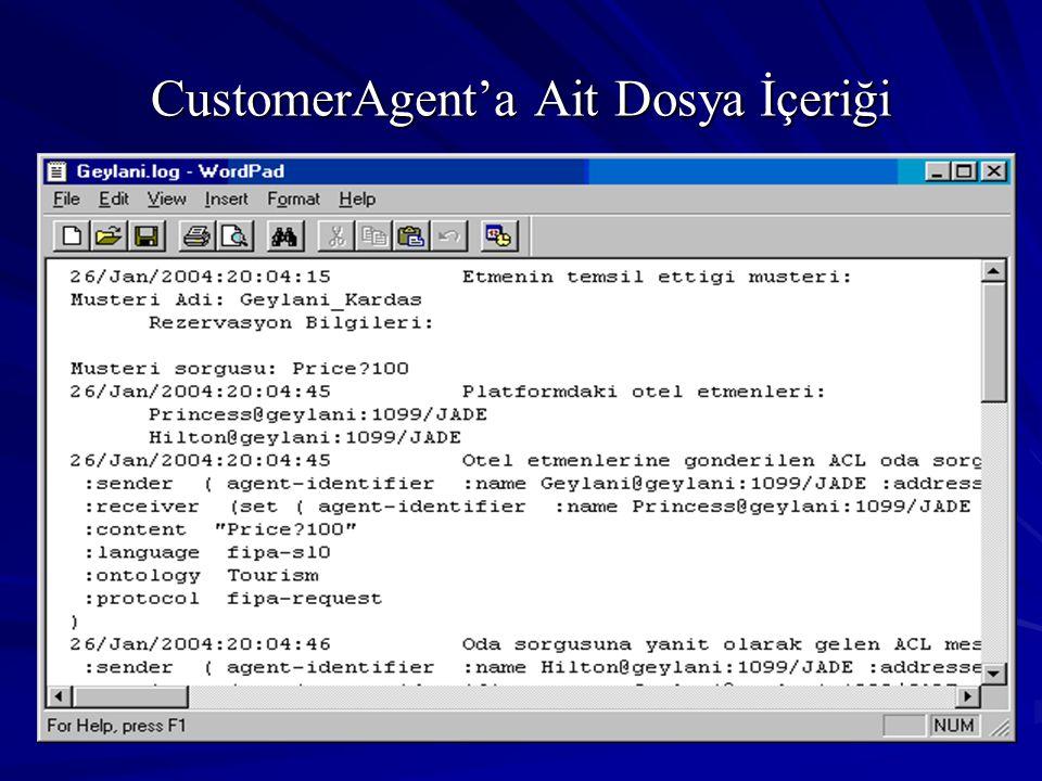 CustomerAgent'a Ait Dosya İçeriği