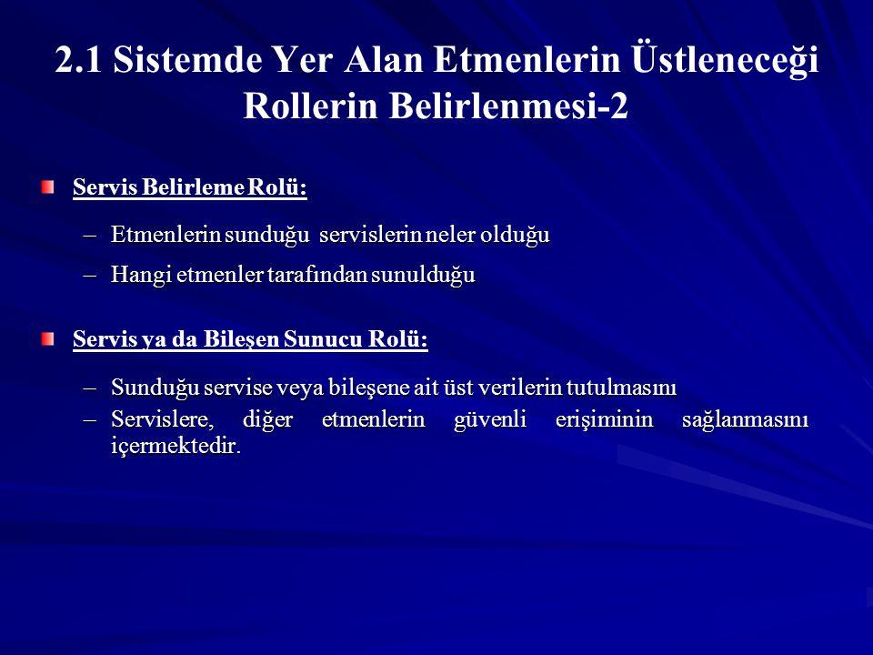 2.1 Sistemde Yer Alan Etmenlerin Üstleneceği Rollerin Belirlenmesi-2 Servis Belirleme Rolü: –Etmenlerin sunduğu servislerin neler olduğu –Hangi etmenl