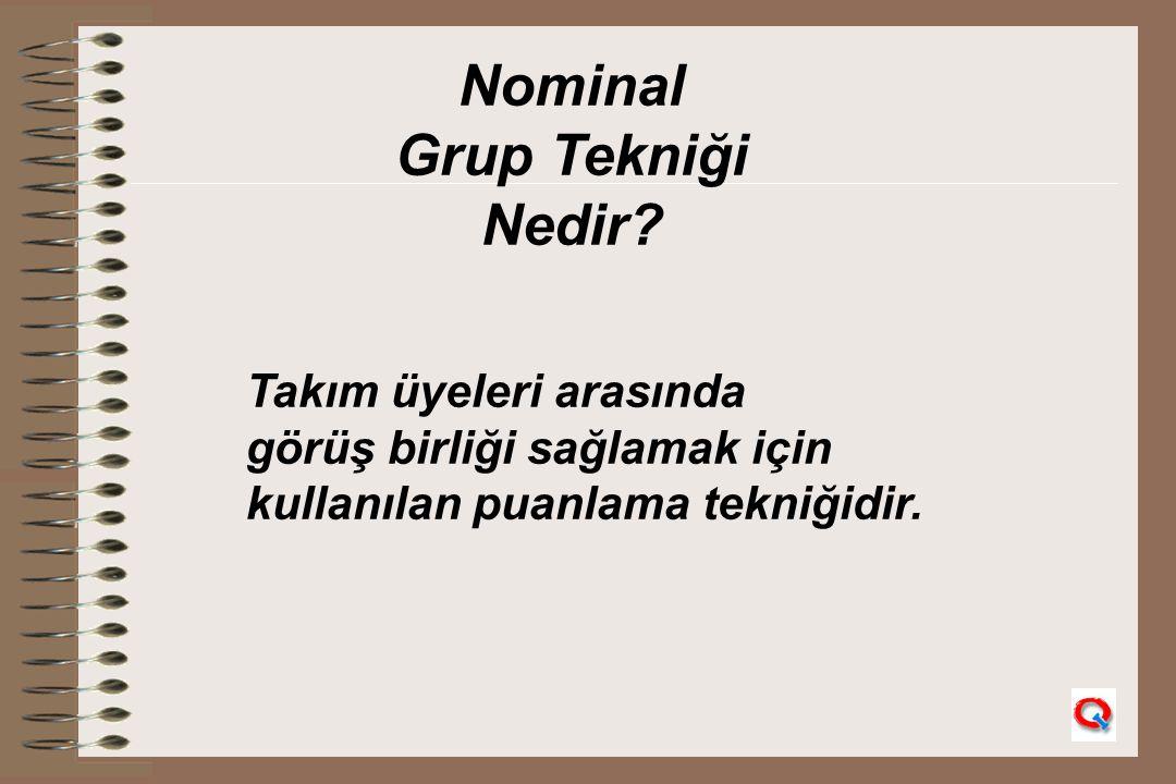 Nominal Grup Tekniği Nedir? Takım üyeleri arasında görüş birliği sağlamak için kullanılan puanlama tekniğidir.