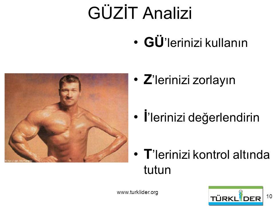 www.turklider.org 10 GÜZİT Analizi GÜ 'lerinizi kullanın Z 'lerinizi zorlayın İ 'lerinizi değerlendirin T 'lerinizi kontrol altında tutun