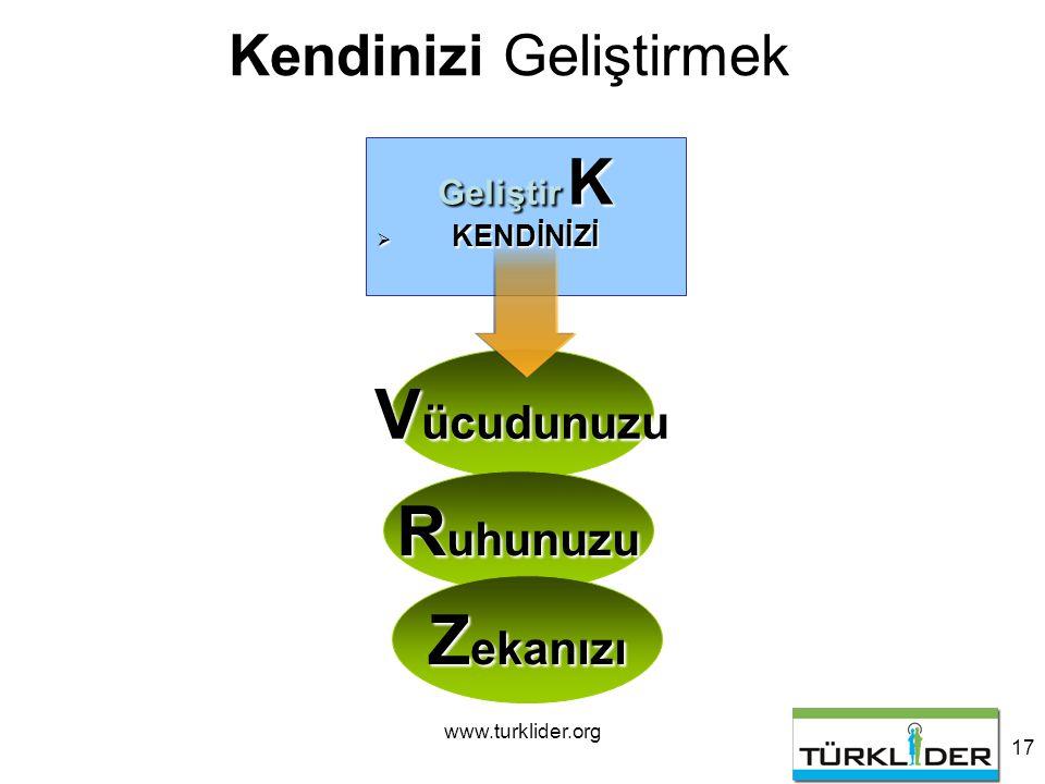 www.turklider.org 17 V ücudunuzu Geliştir K  KENDİNİZİ Kendinizi Geliştirmek R uhunuzu Z ekanızı