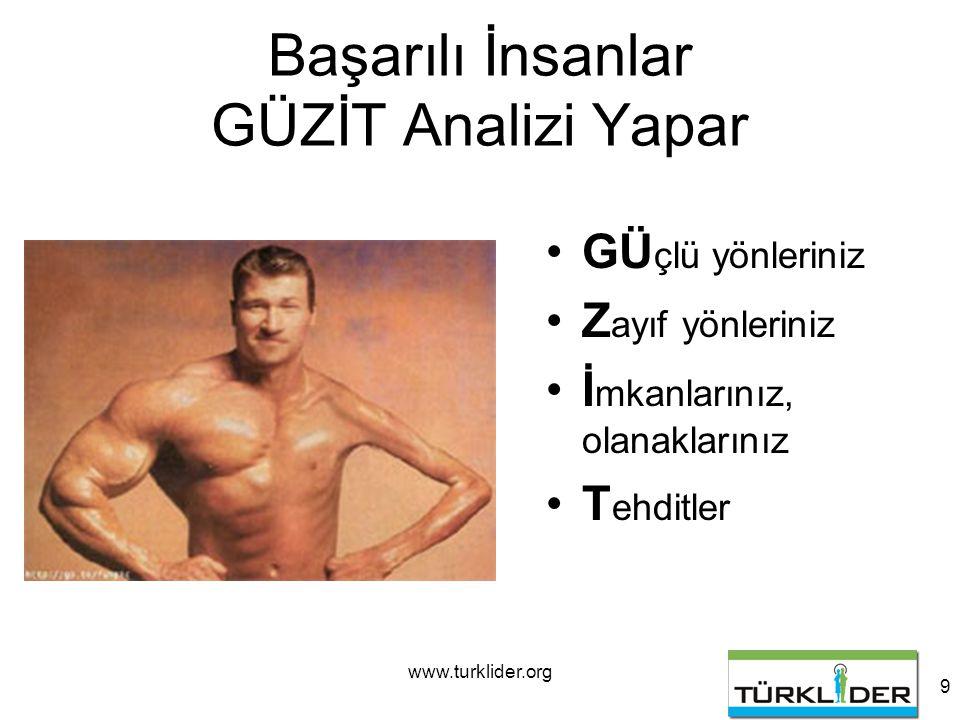 www.turklider.org 9 Başarılı İnsanlar GÜZİT Analizi Yapar GÜ çlü yönleriniz Z ayıf yönleriniz İ mkanlarınız, olanaklarınız T ehditler