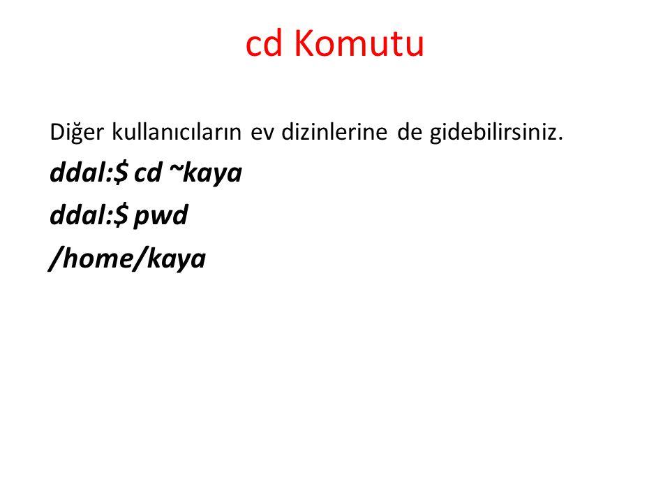 cd Komutu Diğer kullanıcıların ev dizinlerine de gidebilirsiniz. ddal:$ cd ~kaya ddal:$ pwd /home/kaya