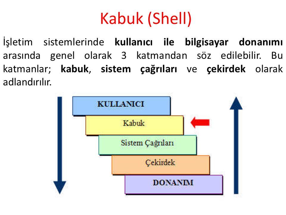 Kabuk (Shell) İşletim sistemlerinde kullanıcı ile bilgisayar donanımı arasında genel olarak 3 katmandan söz edilebilir. Bu katmanlar; kabuk, sistem ça