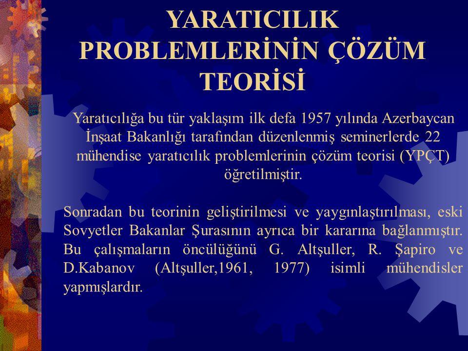 Yaratıcılığa bu tür yaklaşım ilk defa 1957 yılında Azerbaycan İnşaat Bakanlığı tarafından düzenlenmiş seminerlerde 22 mühendise yaratıcılık problemler