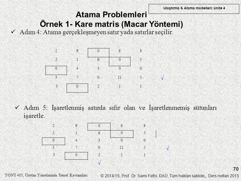 Ulaştırma & Atama modelleri; ünite 4 © 2014/15, Prof.