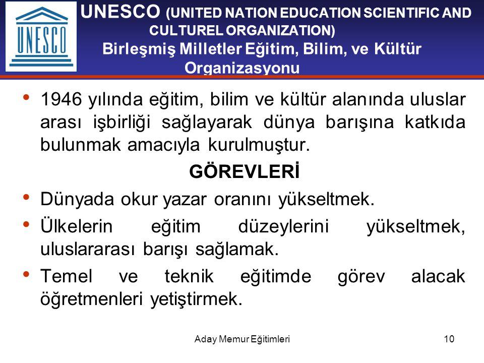 Aday Memur Eğitimleri10 UNESCO (UNITED NATION EDUCATION SCIENTIFIC AND CULTUREL ORGANIZATION) Birleşmiş Milletler Eğitim, Bilim, ve Kültür Organizasyo