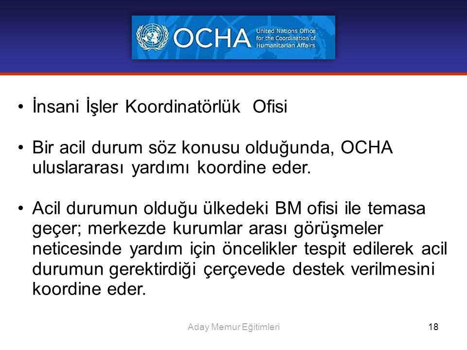 Aday Memur Eğitimleri18 İnsani İşler Koordinatörlük Ofisi Bir acil durum söz konusu olduğunda, OCHA uluslararası yardımı koordine eder. Acil durumun o