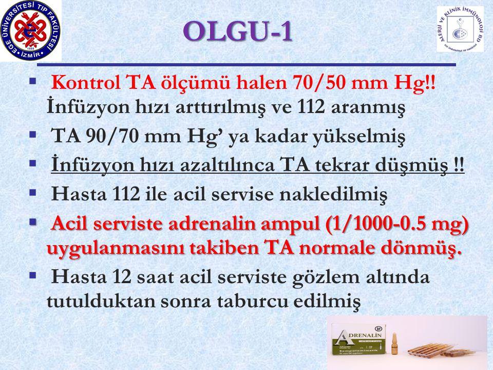  Kontrol TA ölçümü halen 70/50 mm Hg!.