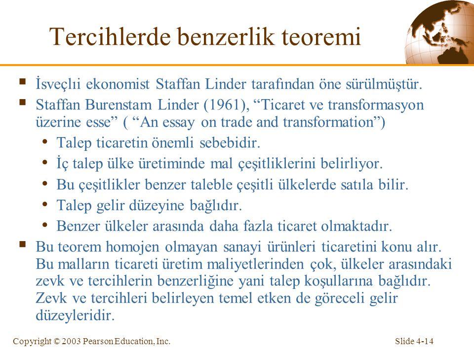 Slide 4-14Copyright © 2003 Pearson Education, Inc. Tercihlerde benzerlik teoremi  İsveçlıi ekonomist Staffan Linder tarafından öne sürülmüştür.  Sta