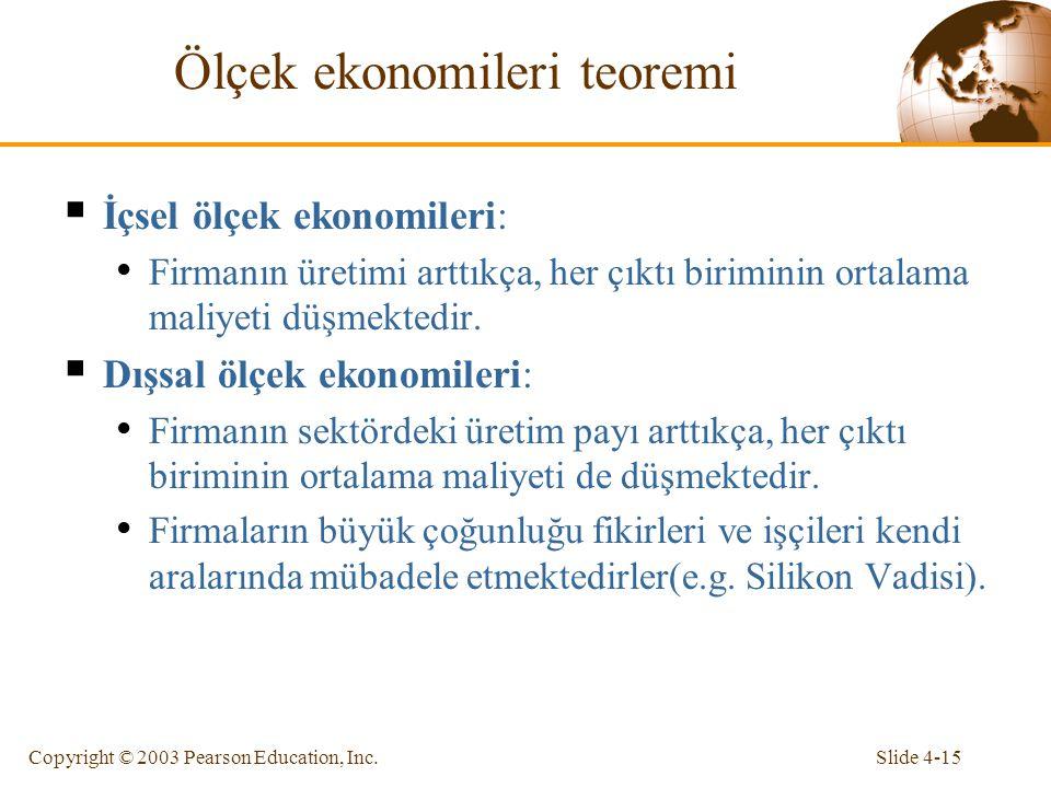 Slide 4-15Copyright © 2003 Pearson Education, Inc. Ölçek ekonomileri teoremi  İçsel ölçek ekonomileri: Firmanın üretimi arttıkça, her çıktı biriminin