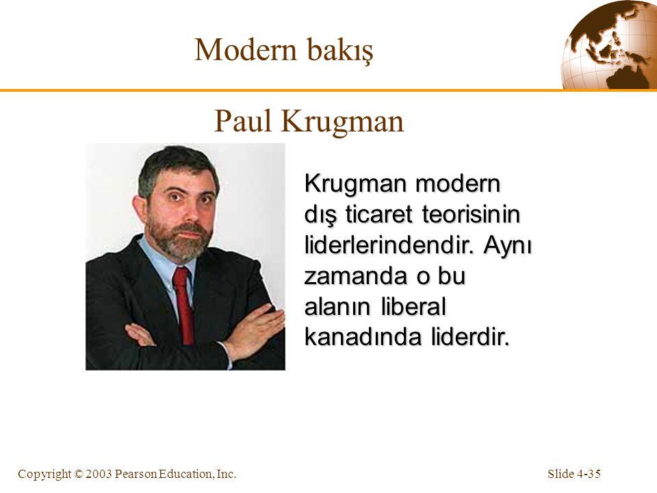 Slide 4-35Copyright © 2003 Pearson Education, Inc. Paul Krugman Krugman modern dış ticaret teorisinin liderlerindendir. Aynı zamanda o bu alanın liber