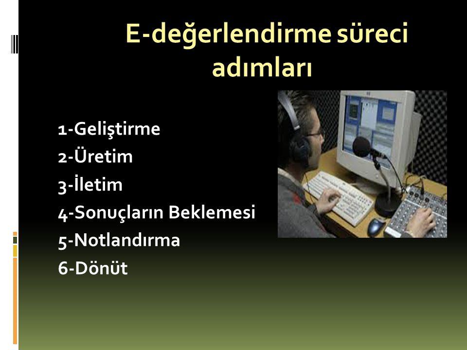 E-değerlendirme süreci adımları 1-Geliştirme 2-Üretim 3-İletim 4-Sonuçların Beklemesi 5-Notlandırma 6-Dönüt