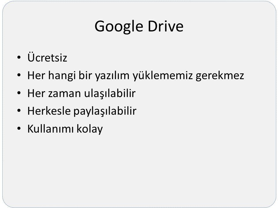 Google Drive Ücretsiz Her hangi bir yazılım yüklememiz gerekmez Her zaman ulaşılabilir Herkesle paylaşılabilir Kullanımı kolay