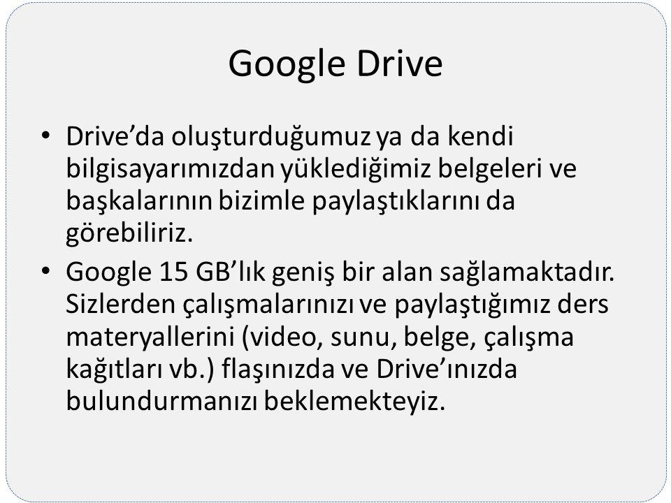 Google Drive Drive'da oluşturduğumuz ya da kendi bilgisayarımızdan yüklediğimiz belgeleri ve başkalarının bizimle paylaştıklarını da görebiliriz. Goog