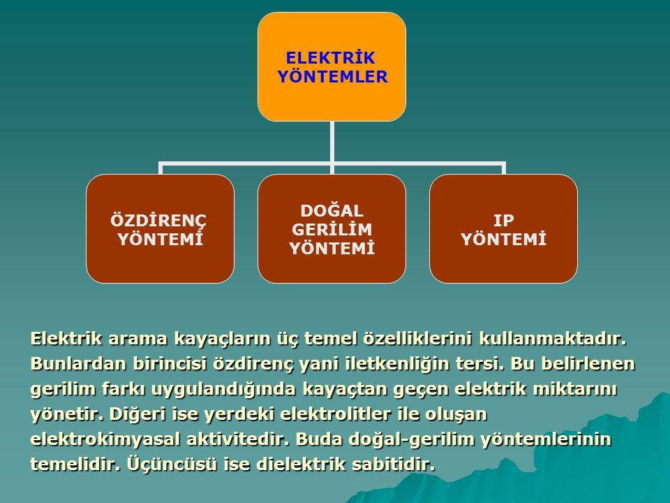 ELEKTRİK YÖNTEMLER ÖZDİRENÇ YÖNTEMİ DOĞAL GERİLİM YÖNTEMİ IP YÖNTEMİ Elektrik arama kayaçların üç temel özelliklerini kullanmaktadır.