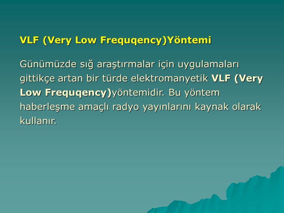 VLF (Very Low Frequqency)Yöntemi Günümüzde sığ araştırmalar için uygulamaları gittikçe artan bir türde elektromanyetik VLF (Very Low Frequqency)yöntemidir.
