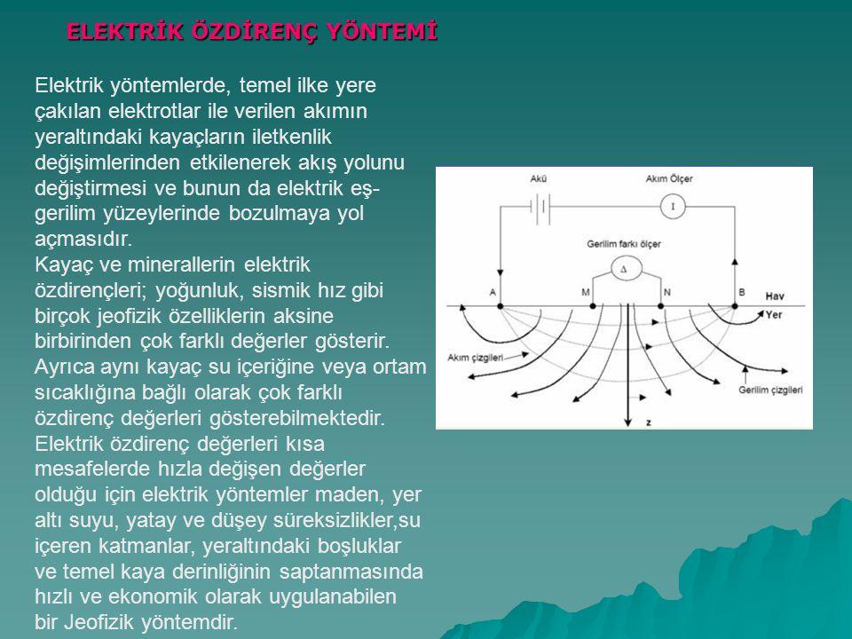 IP yönteminde, voltaj azalması değişik yollarla zamanın fonksiyonu olarak ölçülür: bu yöntem zaman ortamı (time-domain) IP olarak bilinir.