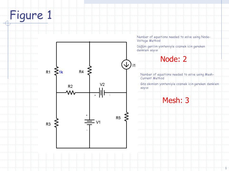 22 Figure 8 Node: 2 Mesh: 2