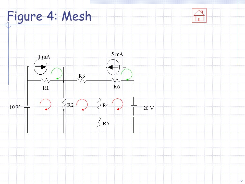12 Figure 4: Mesh