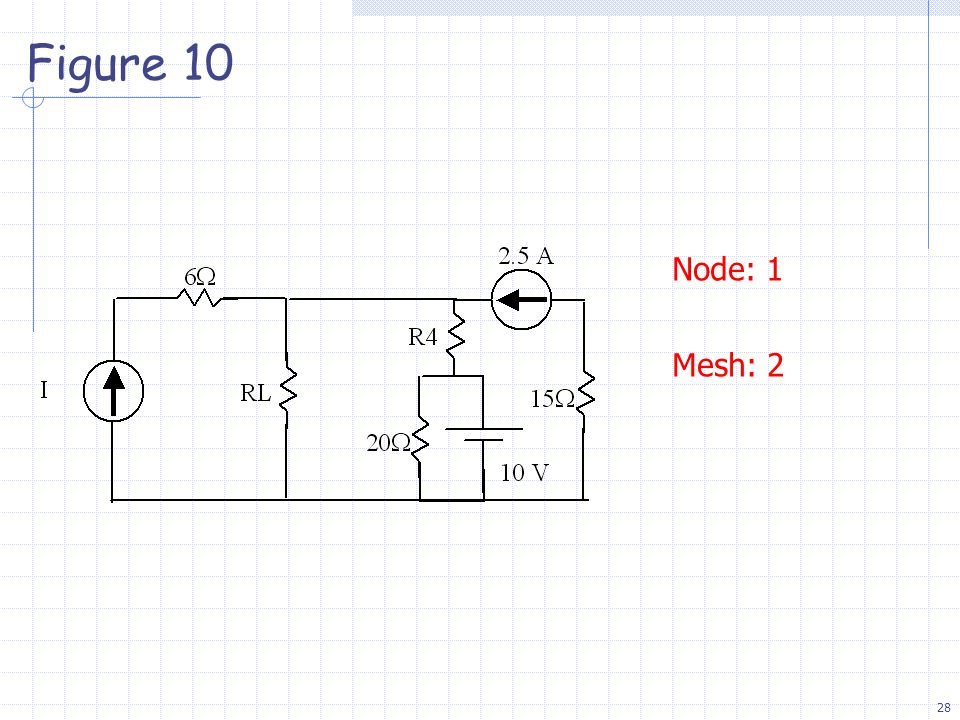 28 Figure 10 Node: 1 Mesh: 2