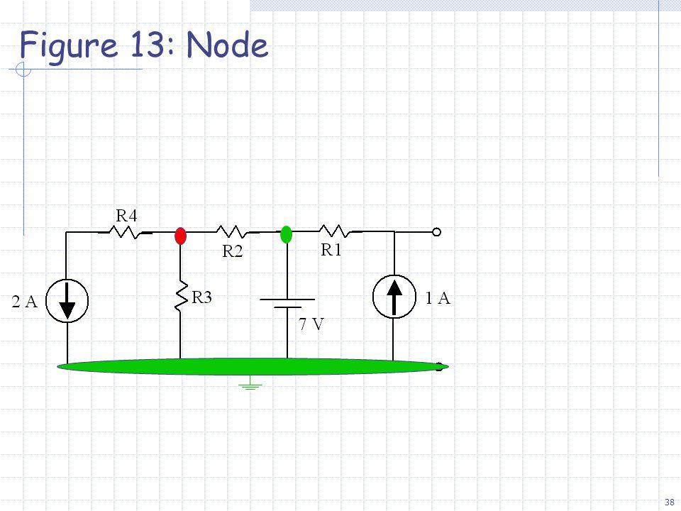 38 Figure 13: Node