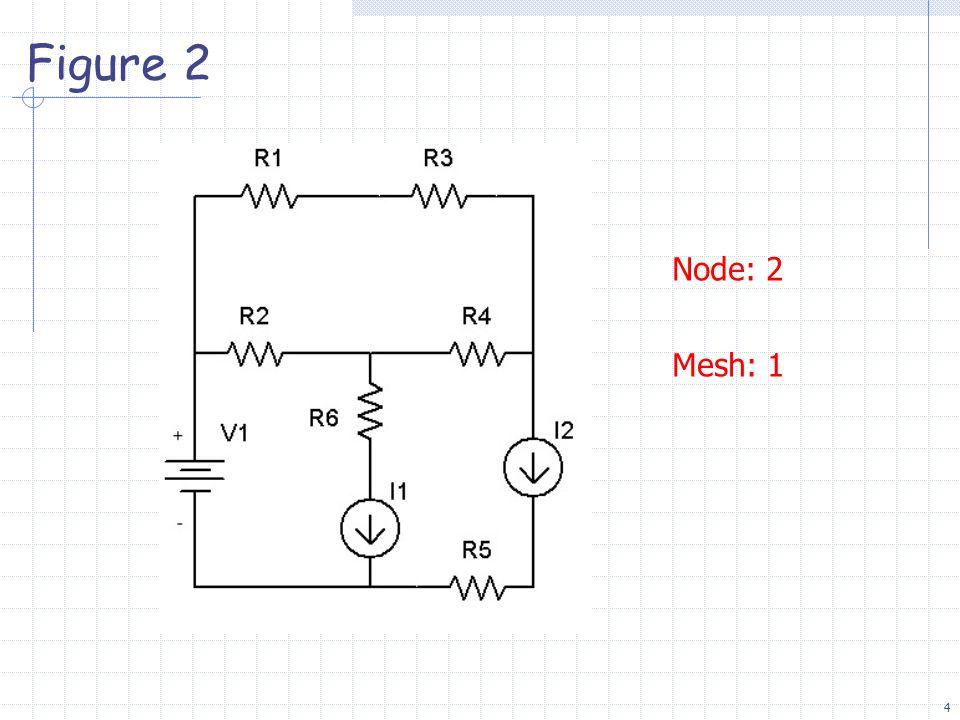 15 Figure 5: Mesh