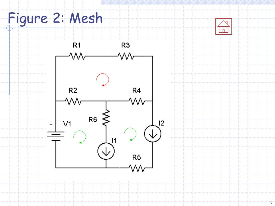 57 Figure 19: Mesh