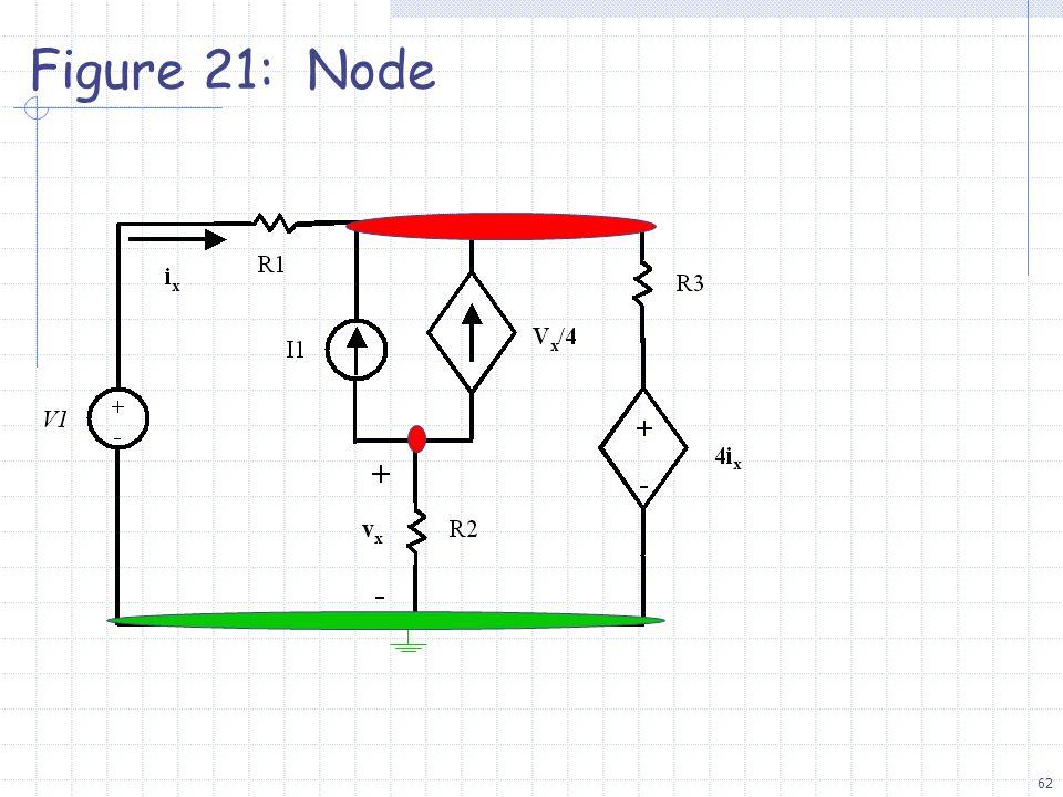 62 Figure 21: Node
