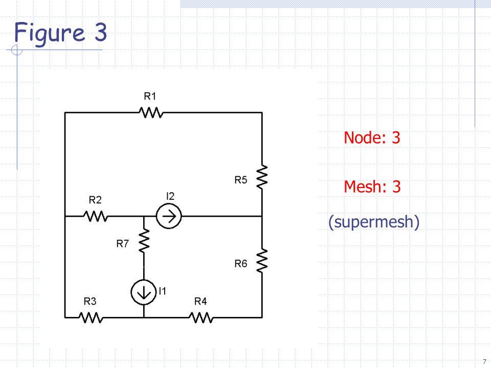 58 Figure 20 Node: 2 Mesh: 4 (supermesh)