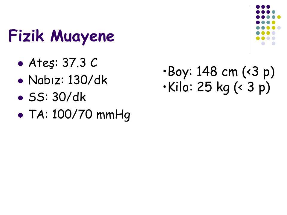 Fizik Muayene Ateş: 37.3 C Nabız: 130/dk SS: 30/dk TA: 100/70 mmHg Boy: 148 cm (<3 p) Kilo: 25 kg (< 3 p)
